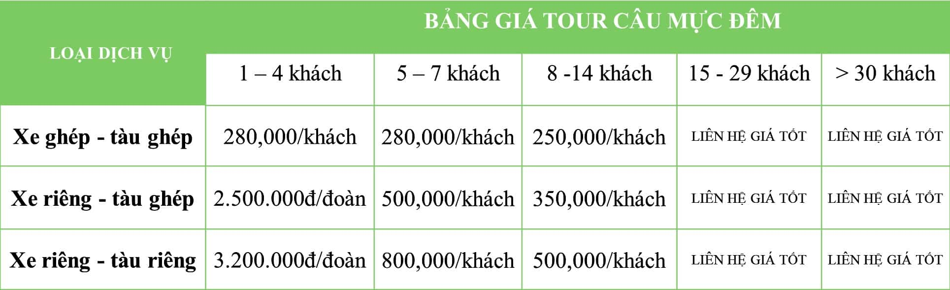 Bảng Giá Tour Câu Mực Phú Quốc