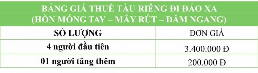 Bảng giá thuê tàu đi hòn móng tay , 3 đảo , 4 đảo Phú Quốc